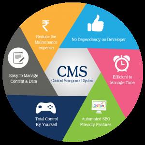CMS WEBinfratech
